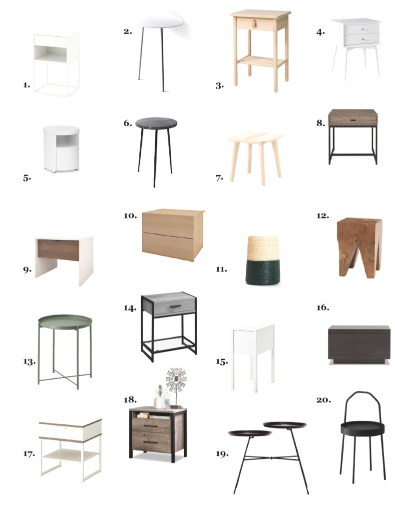 Ikea Table De Nuit top 20 tables de chevet minimales de style scandinave